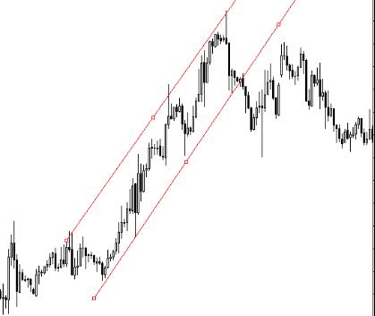 现货白银投资趋势分析